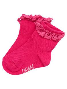 Red Socks JYIJOCHODEN4 / 20SI0953SOQF507